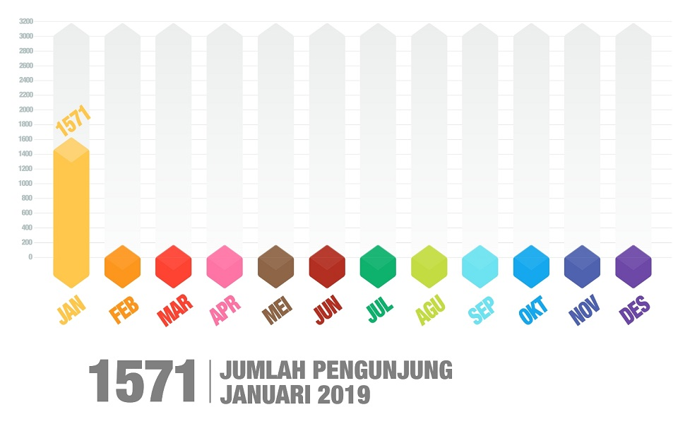 2019-01-B