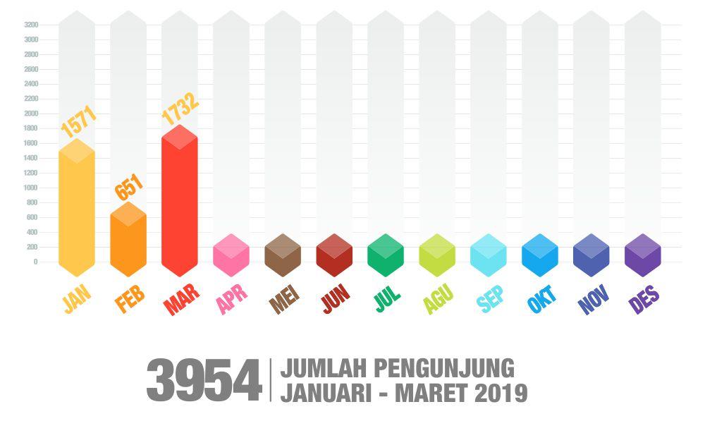 2019-03-B