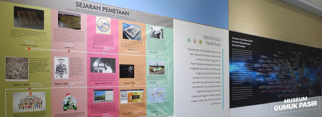 Zona Iptek Museum Gumuk Pasir Parangtritis