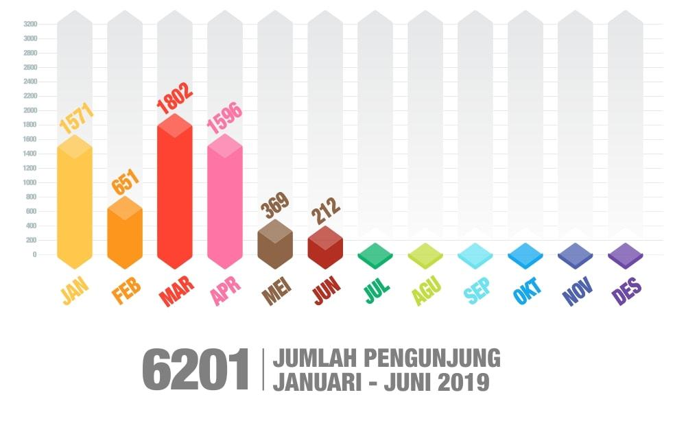 2019-06-B-min