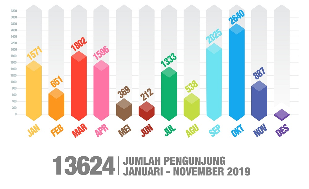 2019-11-B